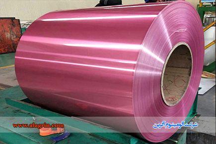 six compressor - ورق آلومینیوم رنگی